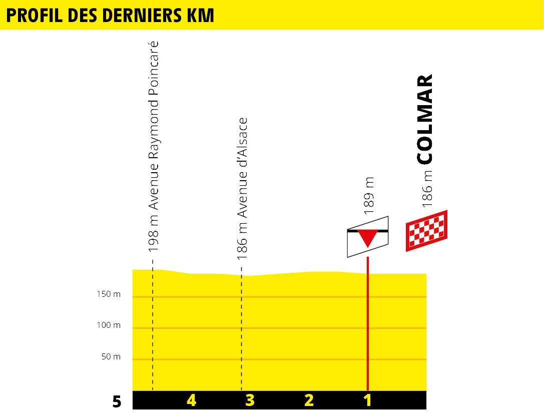 Tour de France 2019 190618032646839560