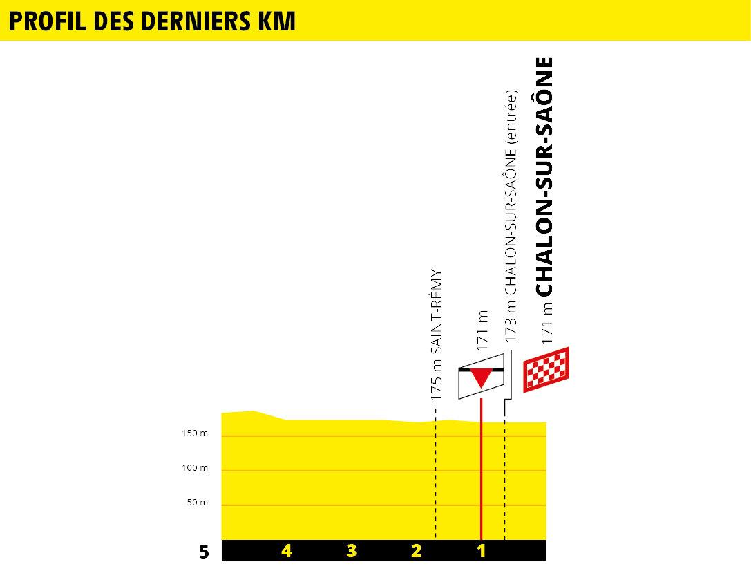 Tour de France 2019 - Page 12 19061803270011394