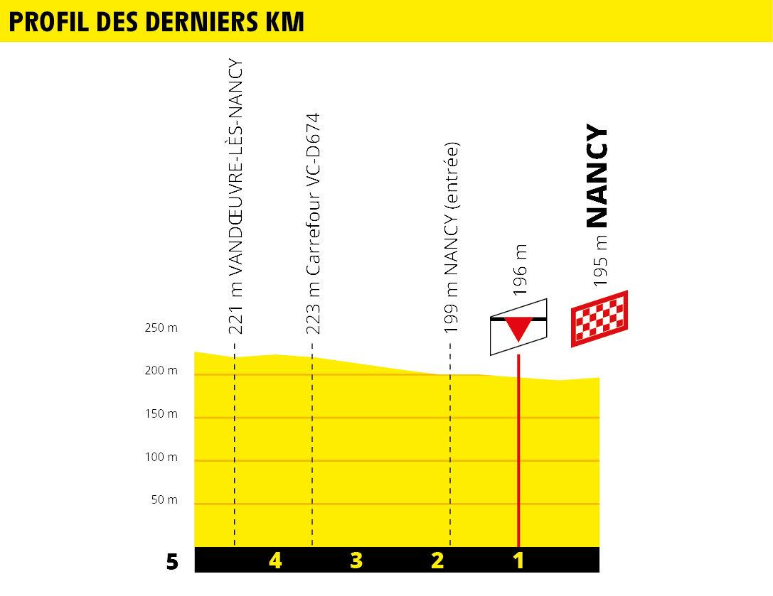 Tour de France 2019 190618032709984828