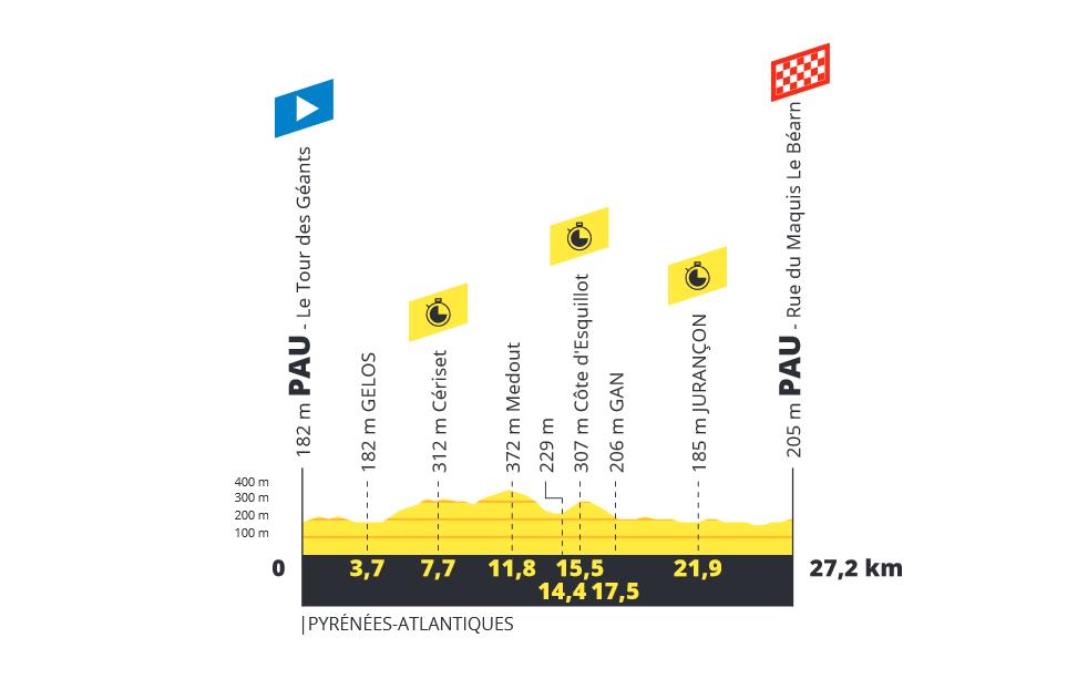 Tour de France  190619021141391490