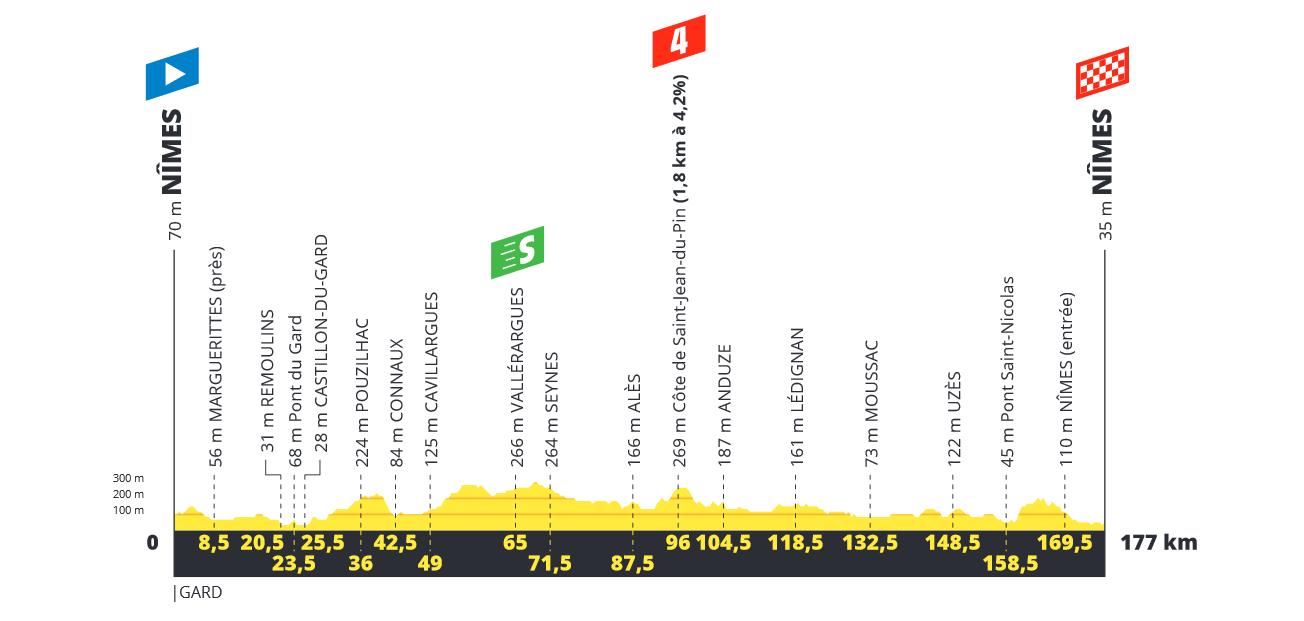 Tour de France  190619021143834357