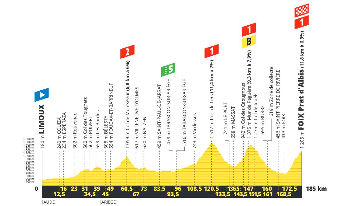 Tour de France  19061902114389657