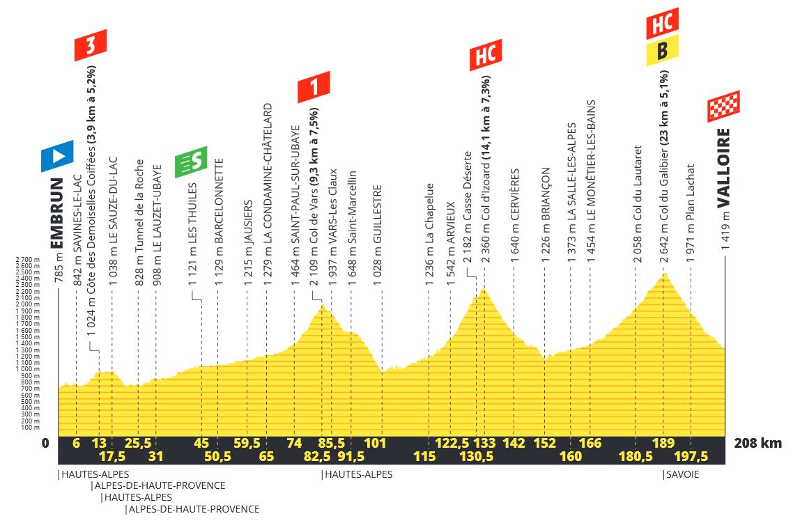 Tour de France 2019 - Page 21 190619021144926594