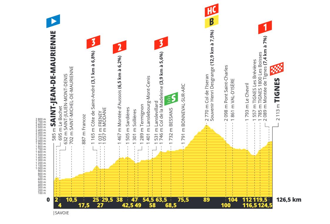 Tour de France 2019 - Page 21 190619021146531723