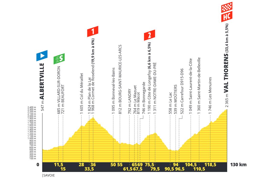 Tour de France  190619021147395122