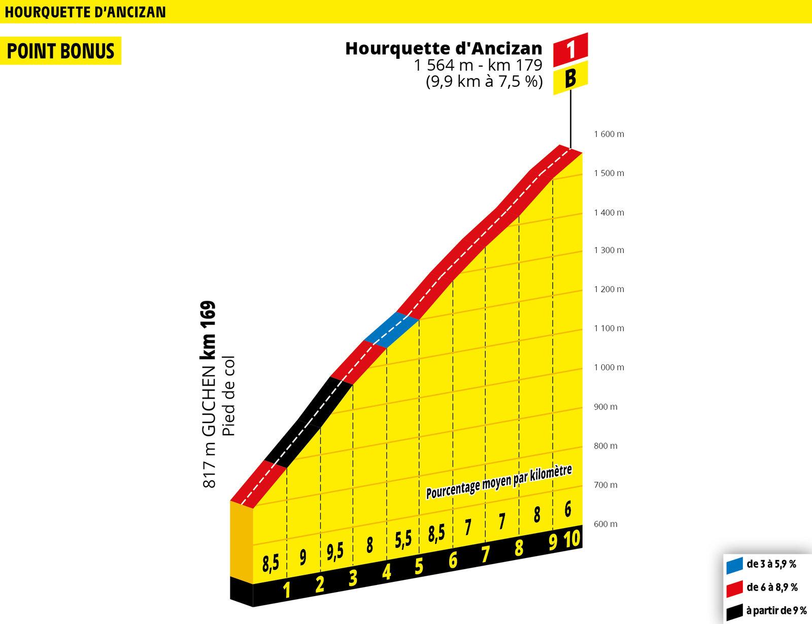Tour de France 2019 190619021227944646