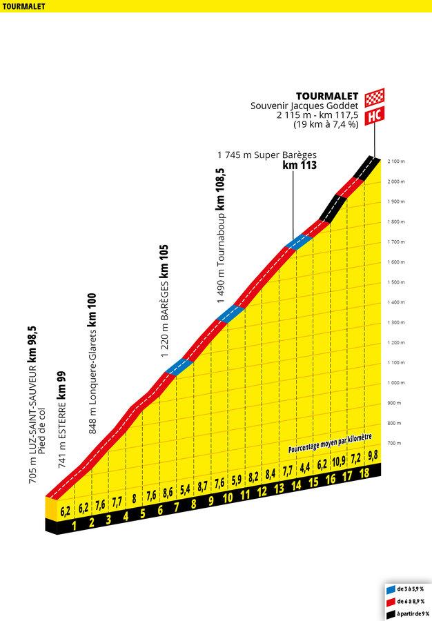 Tour de France 2019 190619021249959993
