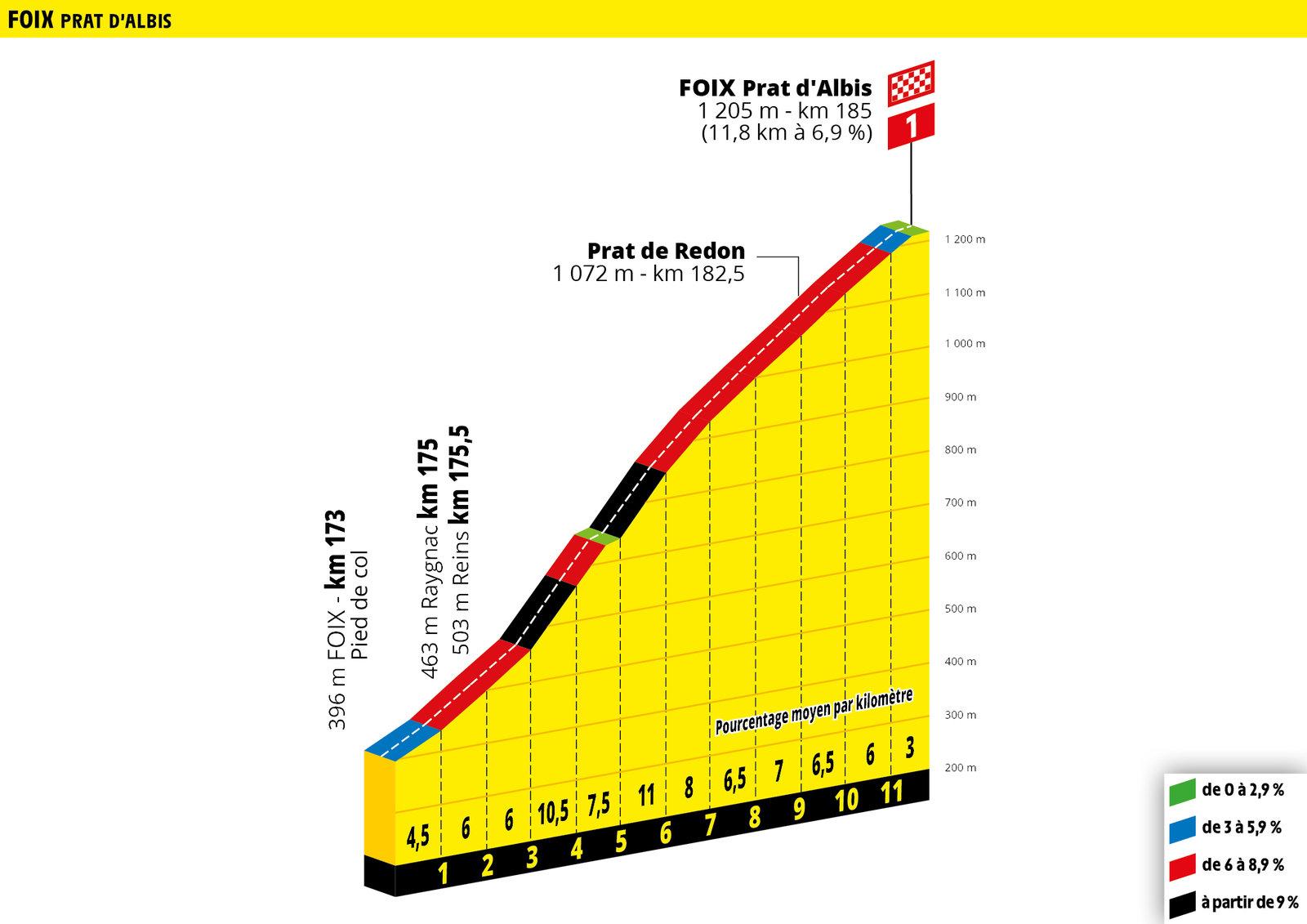 Tour de France 2019 19061902125278184