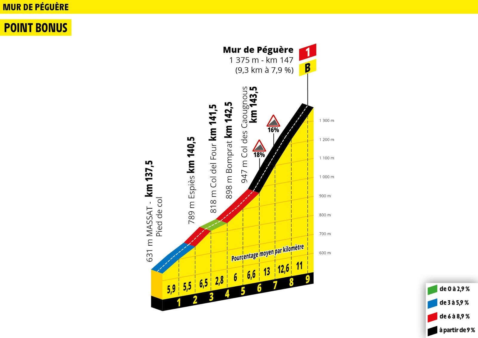Tour de France 2019 190619021315831397