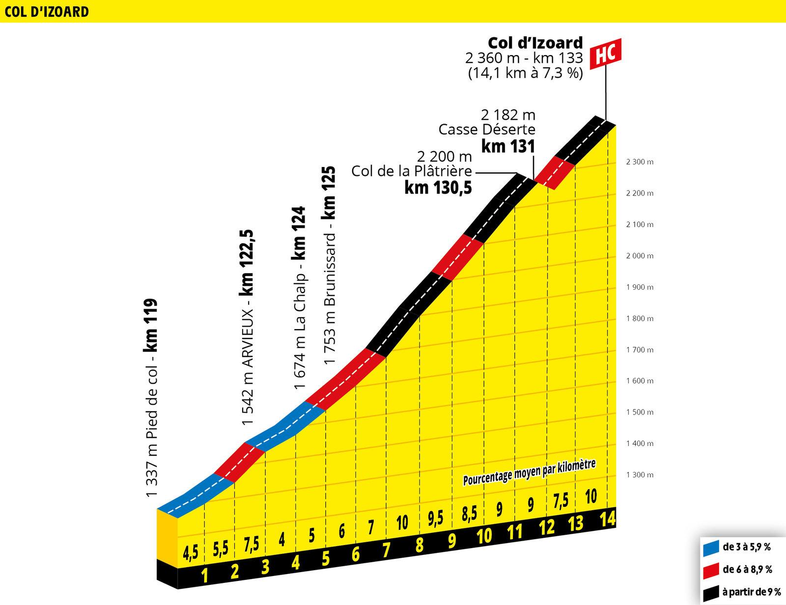 Tour de France 2019 - Page 21 190619021321778976