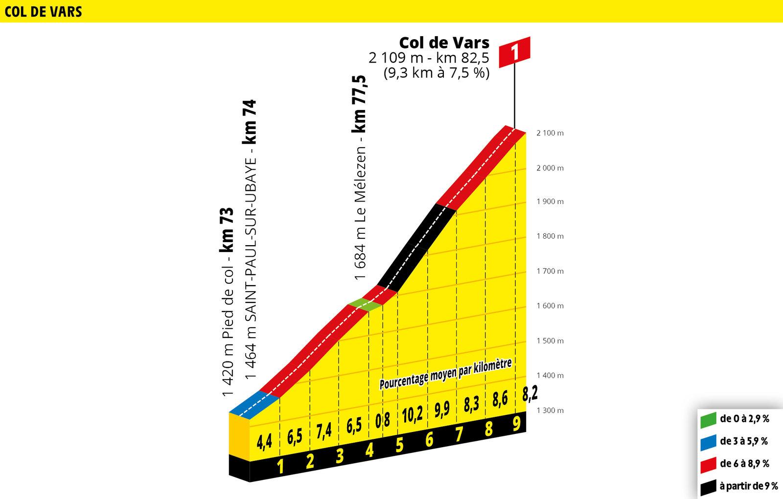 Tour de France 2019 - Page 21 19061902133592598