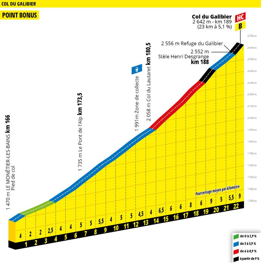 Tour de France 2019 190619021357422550