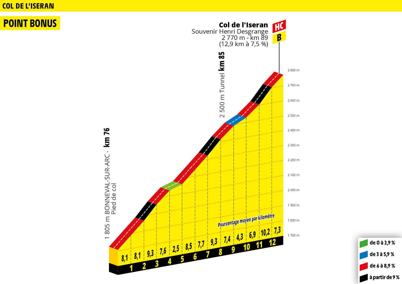 Tour de France 2019 190619021400105083