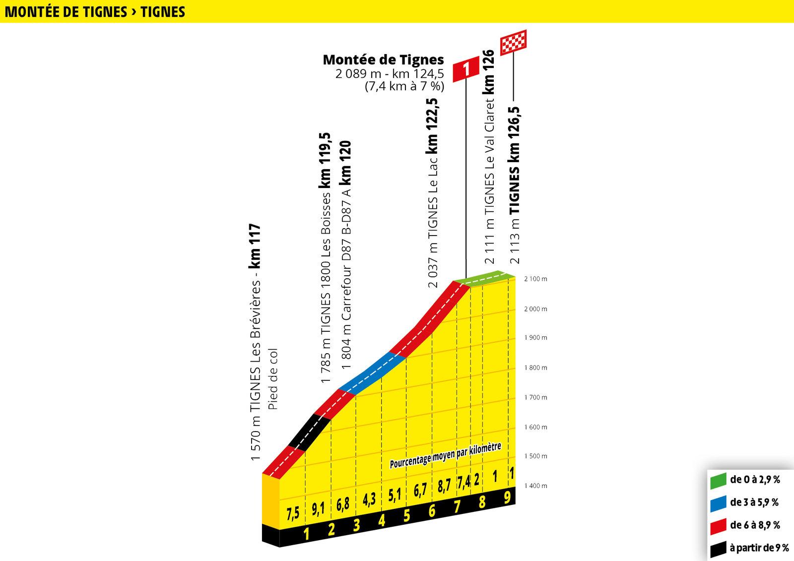Tour de France 2019 - Page 21 19061902142479710