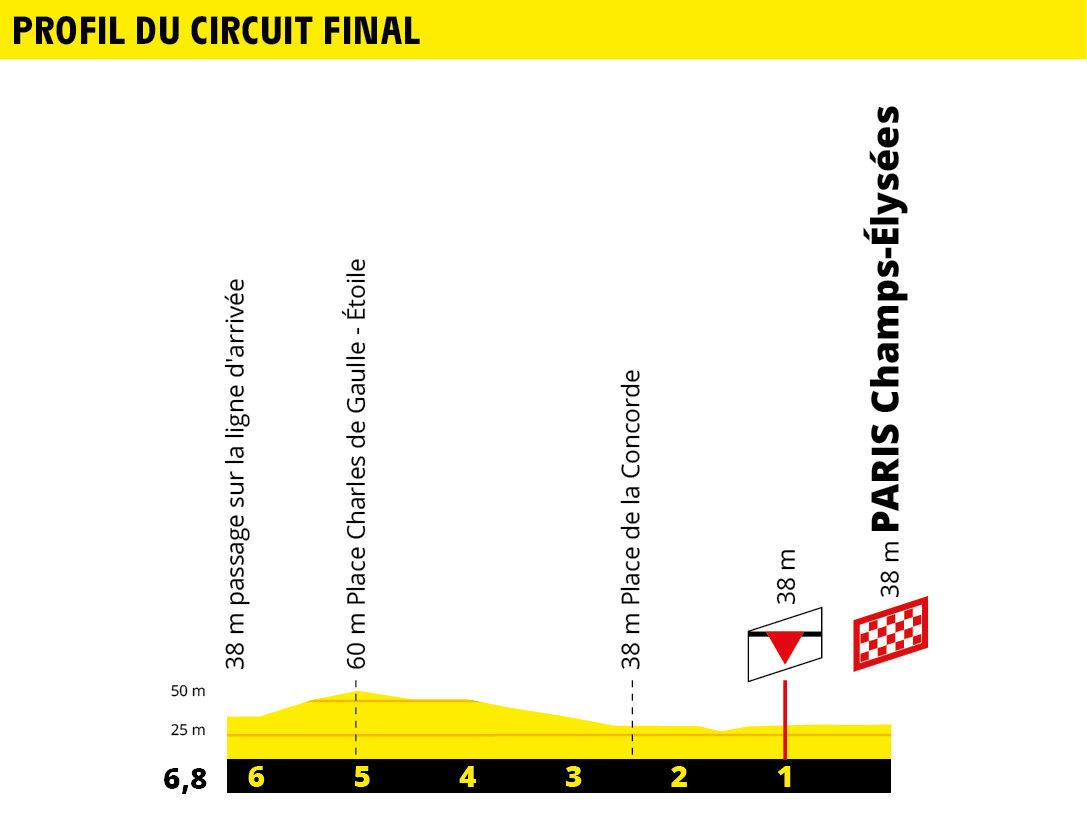 Tour de France 2019 - Page 23 190619021430356031