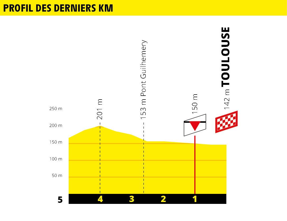 Tour de France 2019 190619021438214569