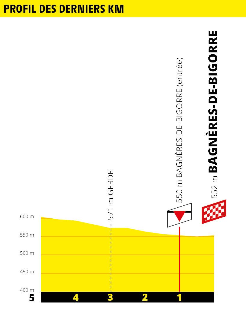 Tour de France 2019 19061902144129027