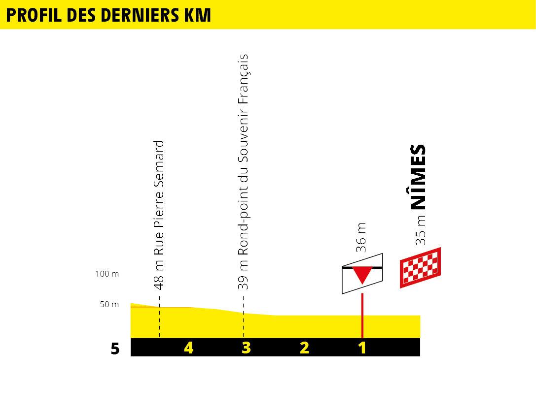Tour de France 2019 190619021446462165