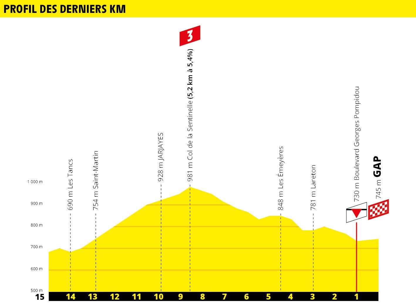 Tour de France 2019 190619021454944687