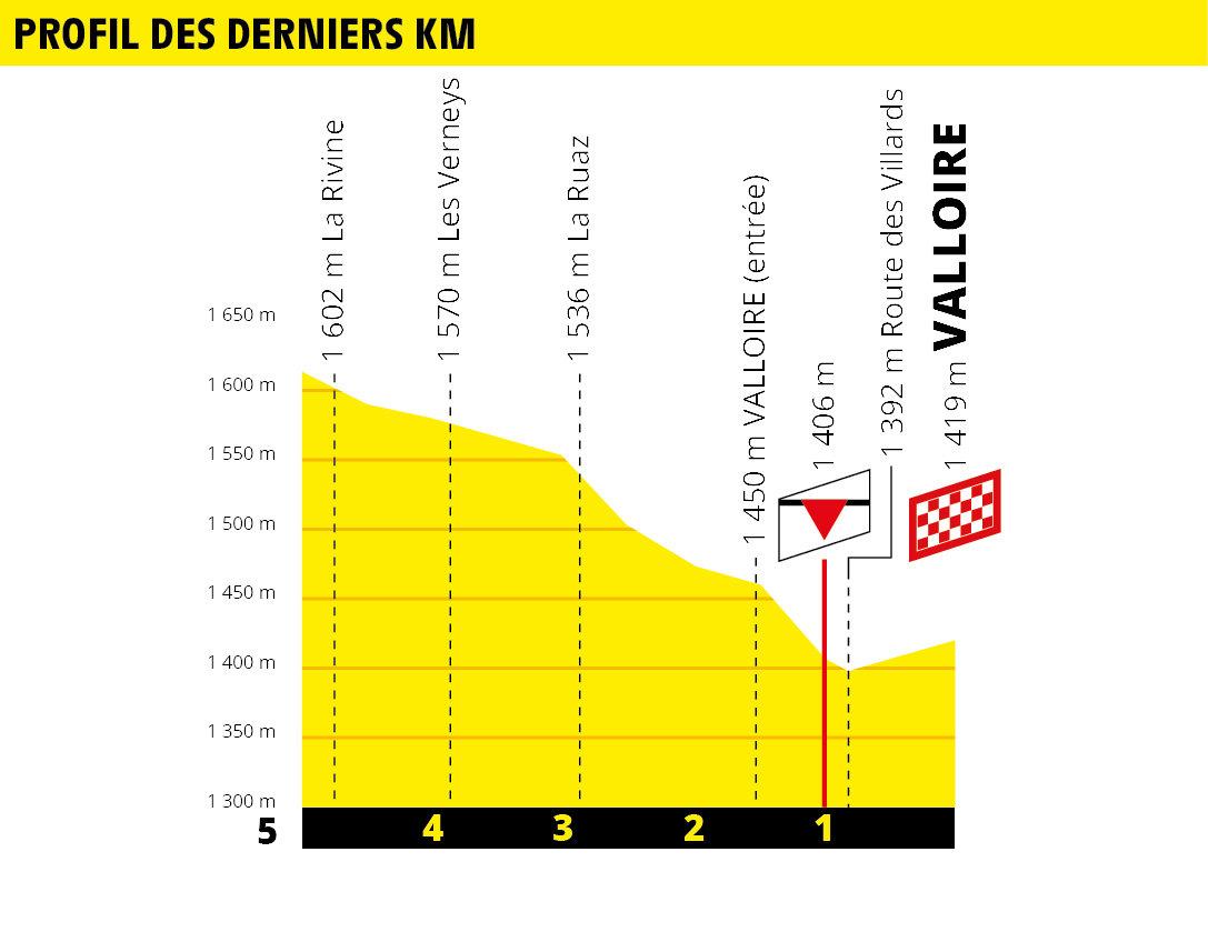 Tour de France 2019 - Page 21 190619021458810061
