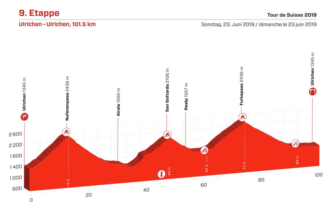 Tour de Suisse - Page 5 190622053945187538
