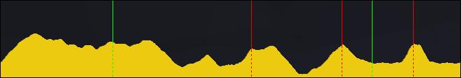 [Récit du mois] [14*] Menez l'équipe du Village vers les sommets ! - Page 2 190701081259612269