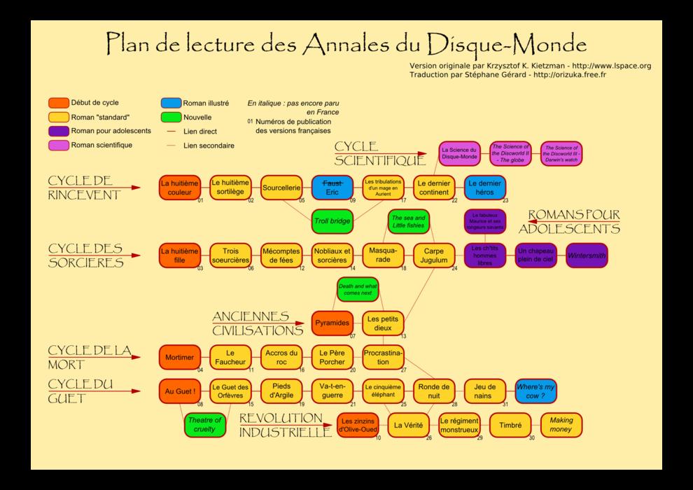 990px-diagramme_disque_monde