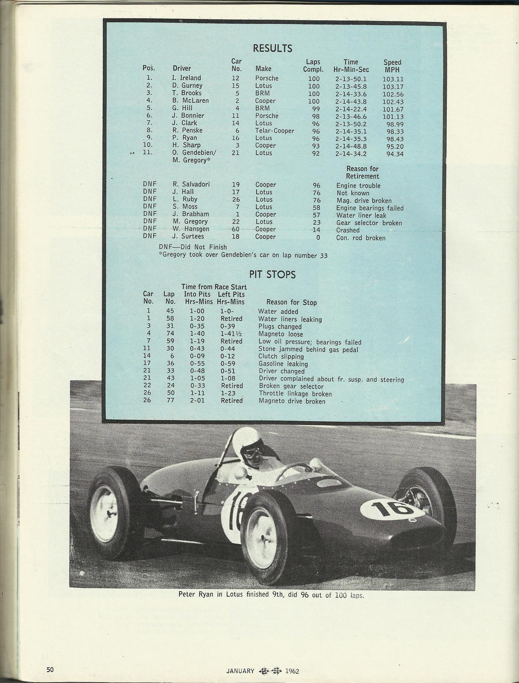 todaysmotorsports_1962-01_50