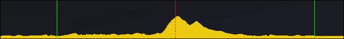[Récit du mois] [14*] Menez l'équipe du Village vers les sommets ! - Page 10 190821092814962763