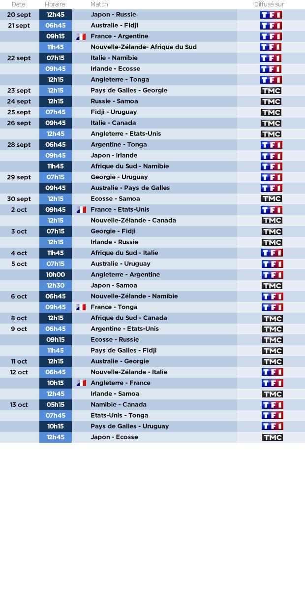Calendrier Resultat Coupe Du Monde 2020.Diffusion Coupe Du Monde De Rugby 2019 Le Calendrier Des