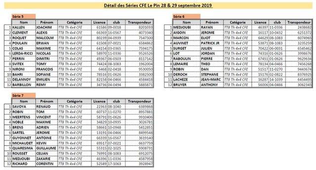 Serie 5-7 - 28-29-09-19