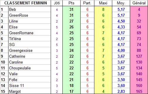 Feminin_2020