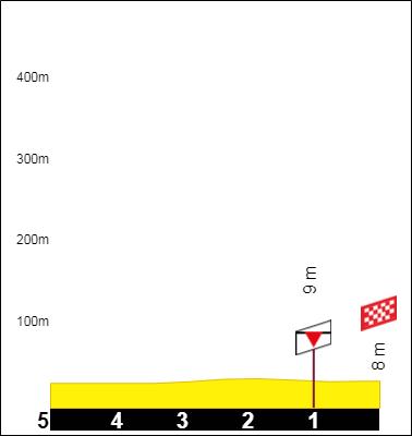 Tracez le Tour de France 2021 19093004093535786