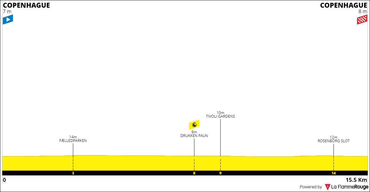 Tracez le Tour de France 2021 190930040936556948