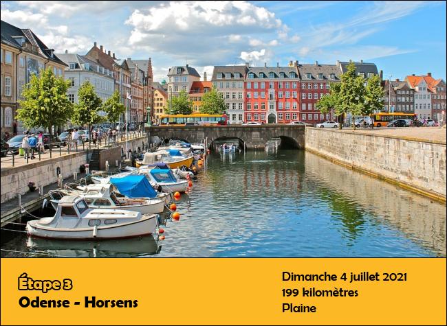 Tracez le Tour de France 2021 190930041607700195