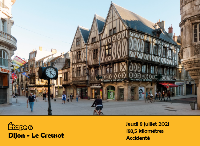 Tracez le Tour de France 2021 190930041622233978