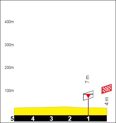 Tracez le Tour de France 2021 190930042124104091