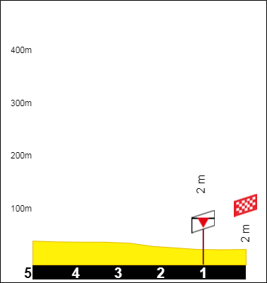 Tracez le Tour de France 2021 190930042131288856