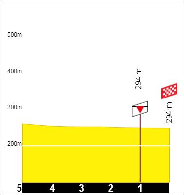 Tracez le Tour de France 2021 190930045704175950