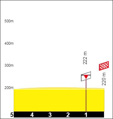 Tracez le Tour de France 2021 190930050326953644