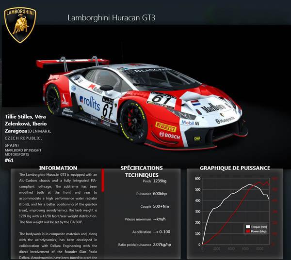 Fiche Technique Lambo Hurracan GT3