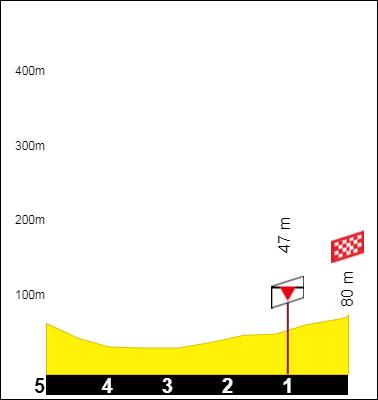 Tracez le Tour de France 2021 191001090621330027