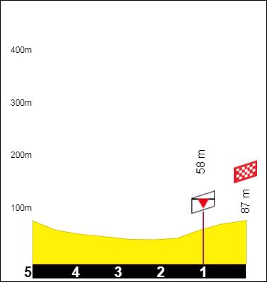Tracez le Tour de France 2021 19100109075625040