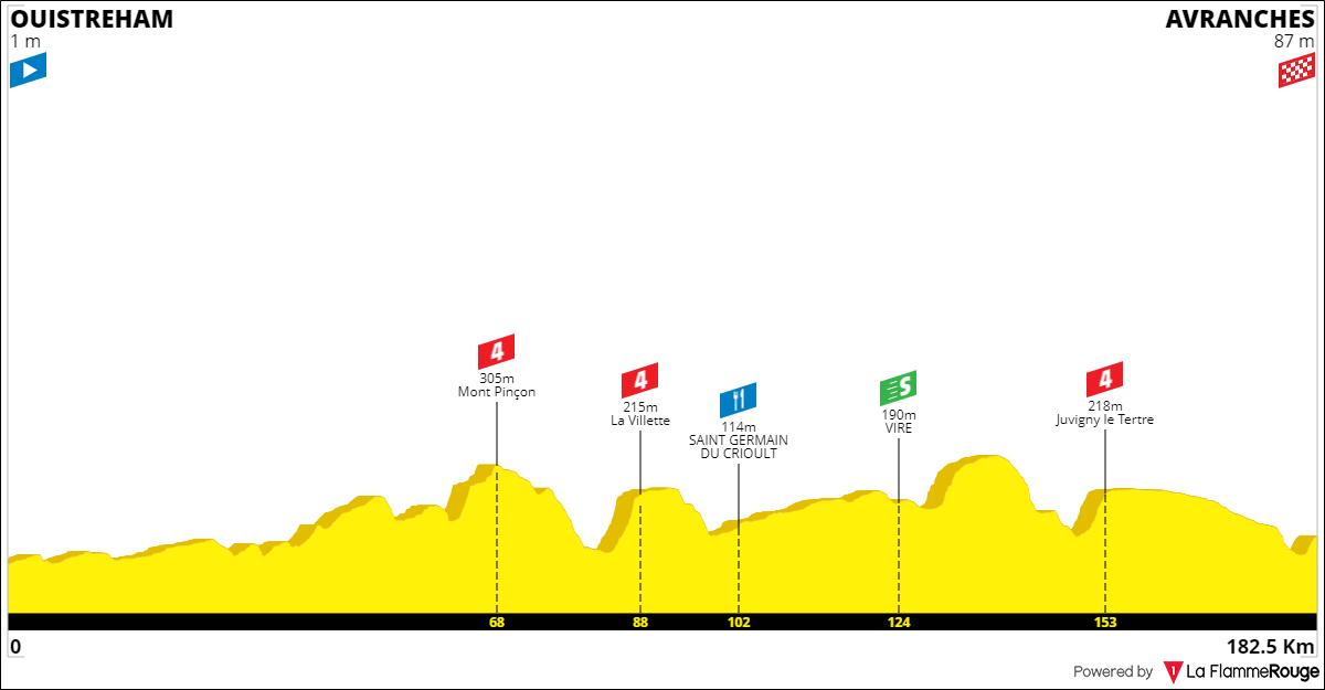 Tracez le Tour de France 2021 19100109075936759