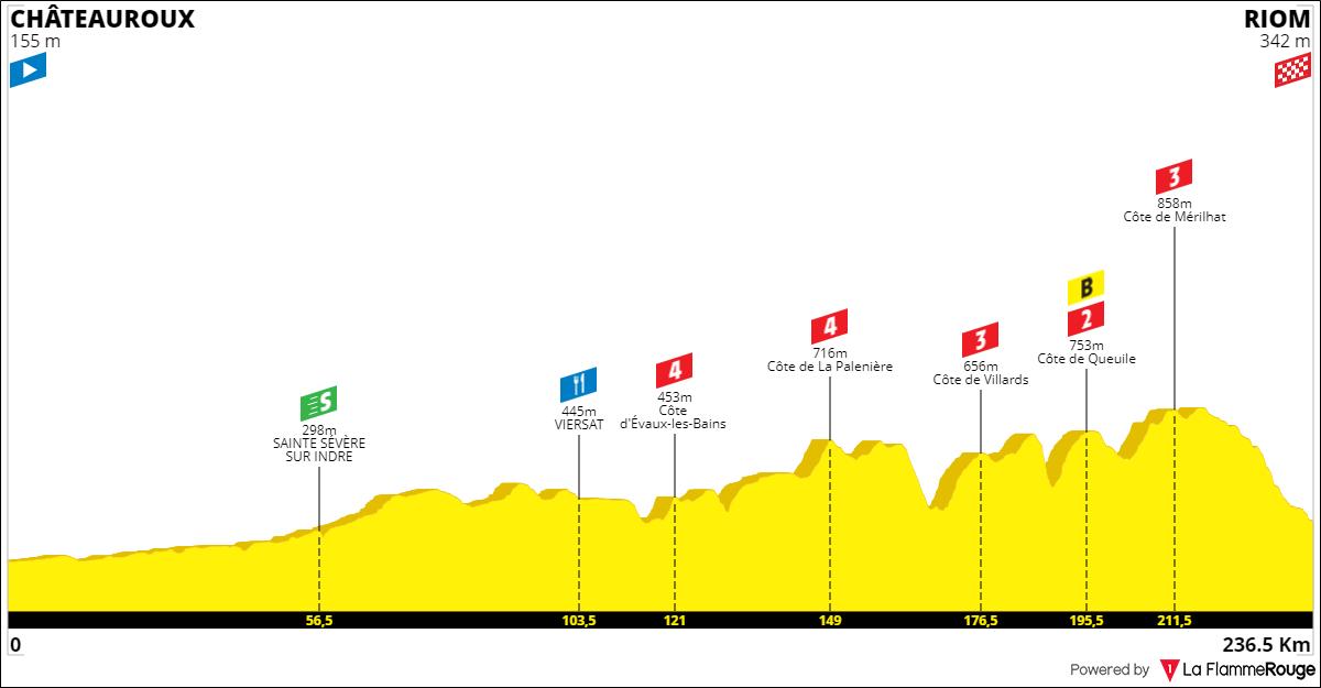 Tracez le Tour de France 2021 191001091202937094