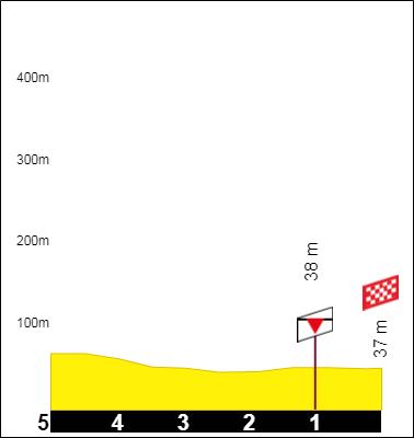 Tracez le Tour de France 2021 191001094357672939