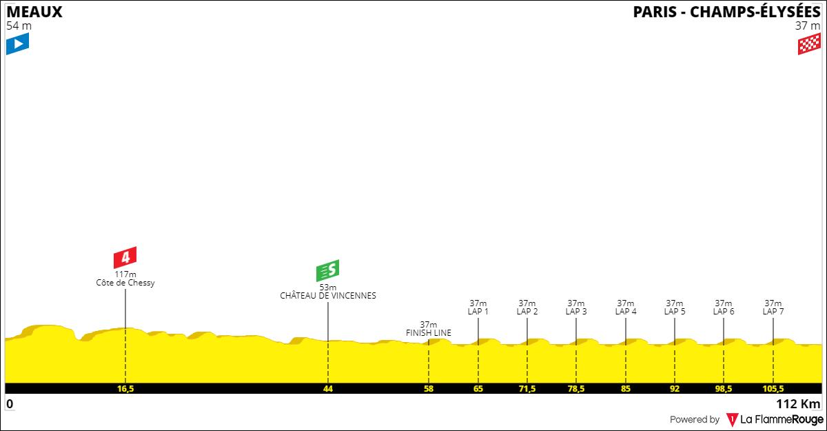Tracez le Tour de France 2021 191001094400604479