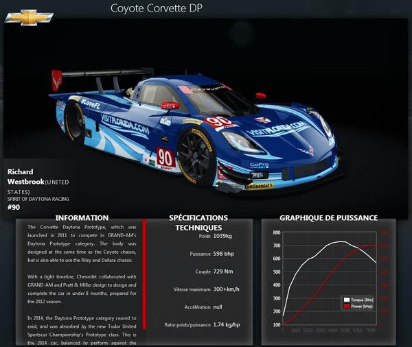 Screen Fiche Technique Corvette Daytona Prototype