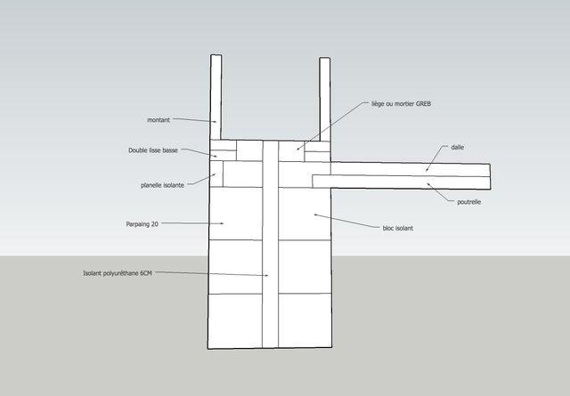 question plancher 191027020614683593
