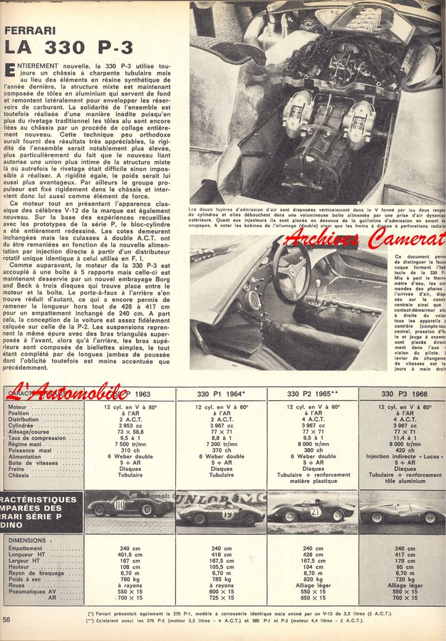 p3-LAutomobile mars 66-2